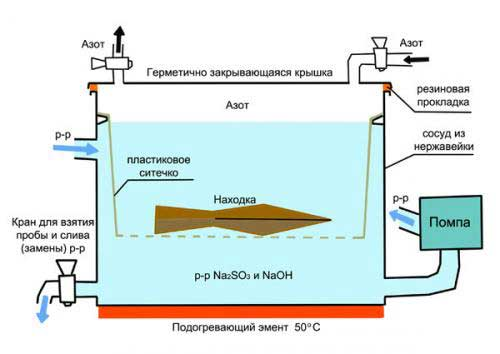 Схематичное изображение устройства для удаления солей
