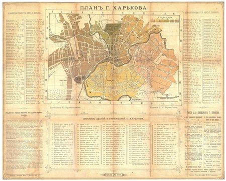 План Харькова 1887 года