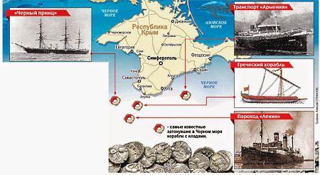 Какие подводные сокровища ищут в Черном море